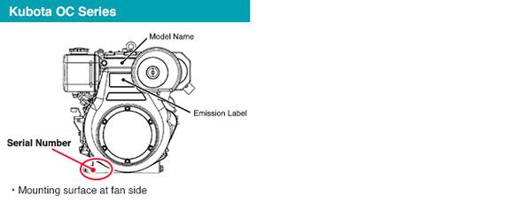 Kubota OC Series Engine Serial Number